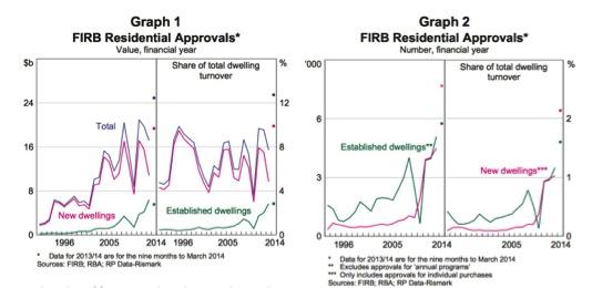 07.07.2015 - fi graph 1